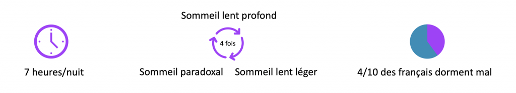 sommeil image 1