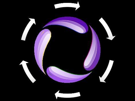 actions gestion de projet